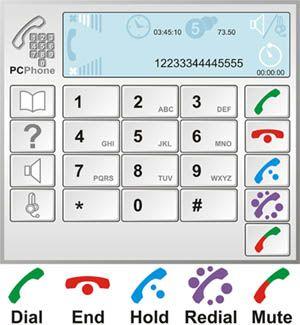 Виртуальный телефон